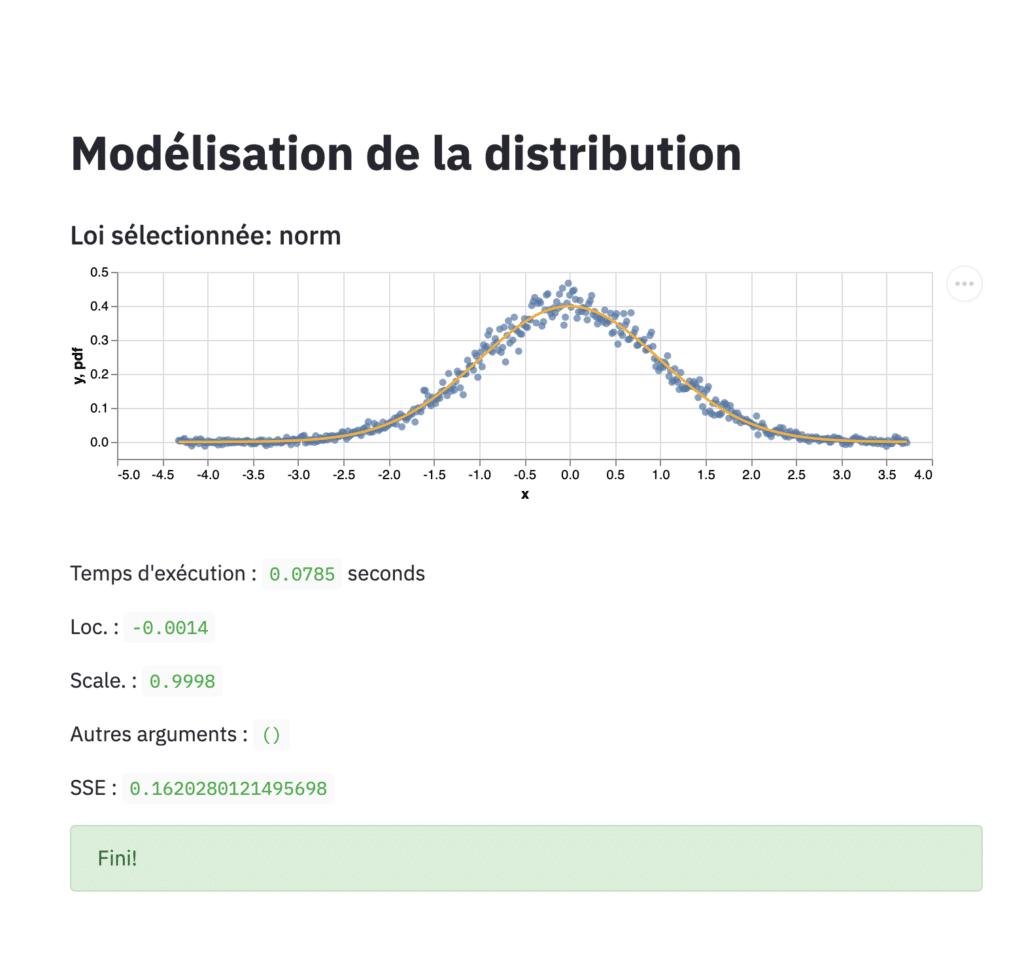 simul-distribution