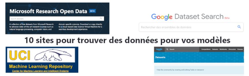 10 sites données